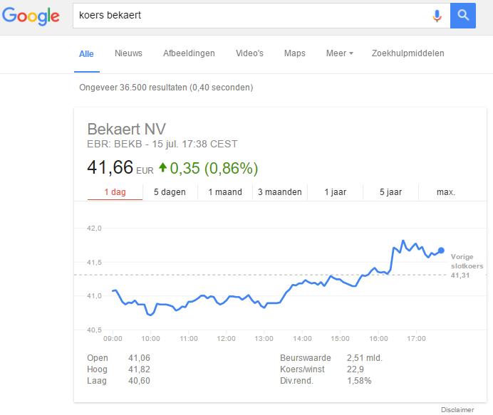 google_beurskoers